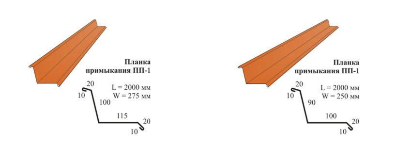 planki primykanija фото