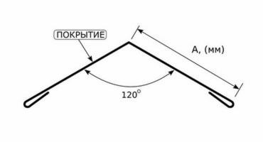 chart konek 1 фото