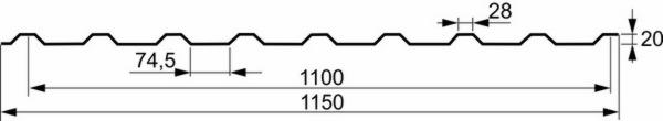 chart profnastil pk20 фото