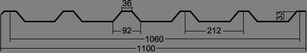 chart profnastil pk35 фото