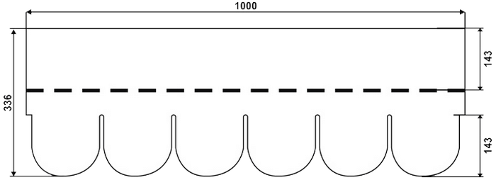 chart iko bibershield фото