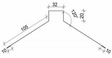 chart konek figure фото
