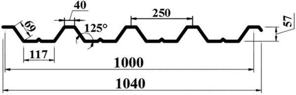 chart profnastil pk57 фото
