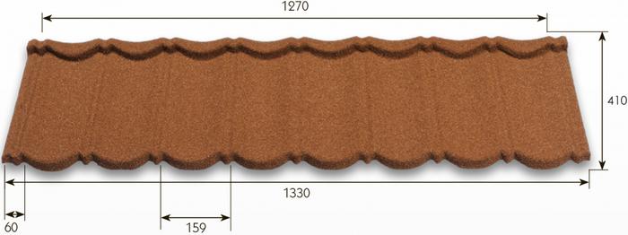 chart metrotile фото