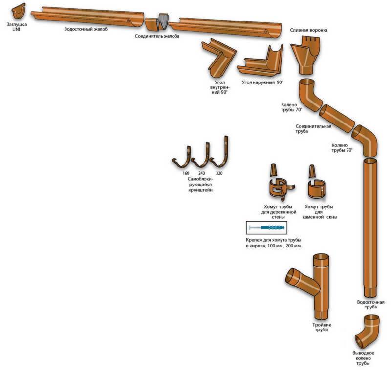 Aqueduct system 00 фото